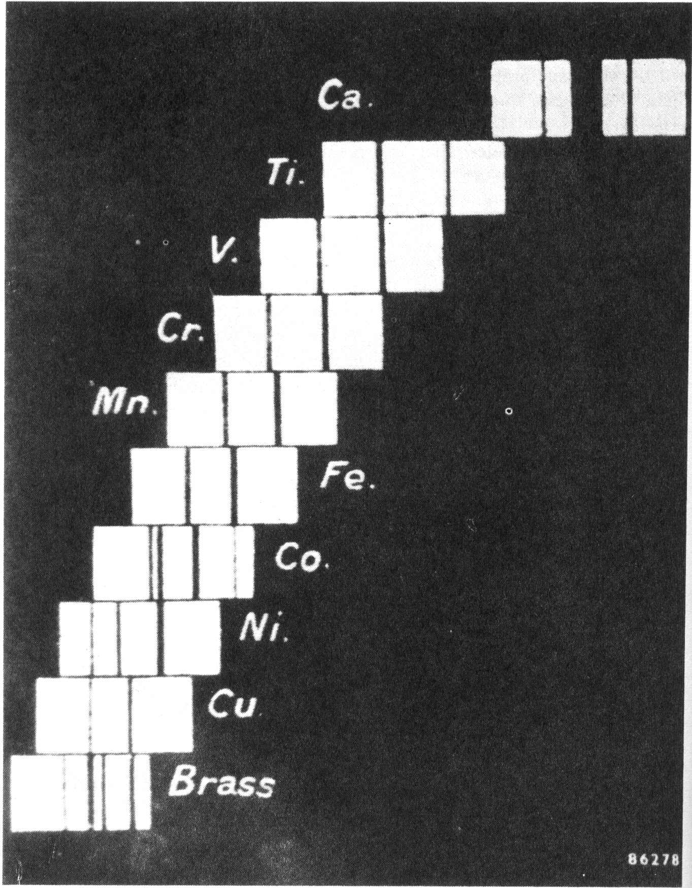The periodic table sample x ray spectra urtaz Images